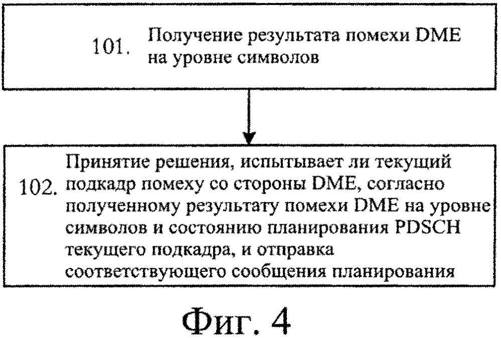 Способ, устройство и носитель данных для повышения защищенности системы lte от помех со стороны дальномерного оборудования