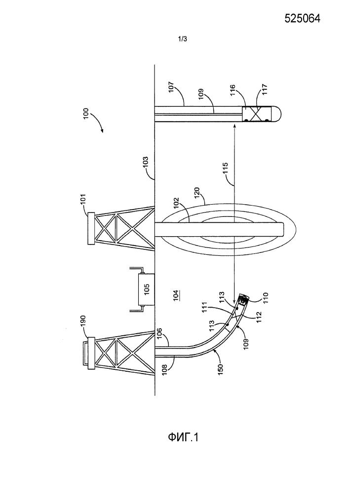 Система и способы выполнения измерений дальности с применением привязки к третьей скважине