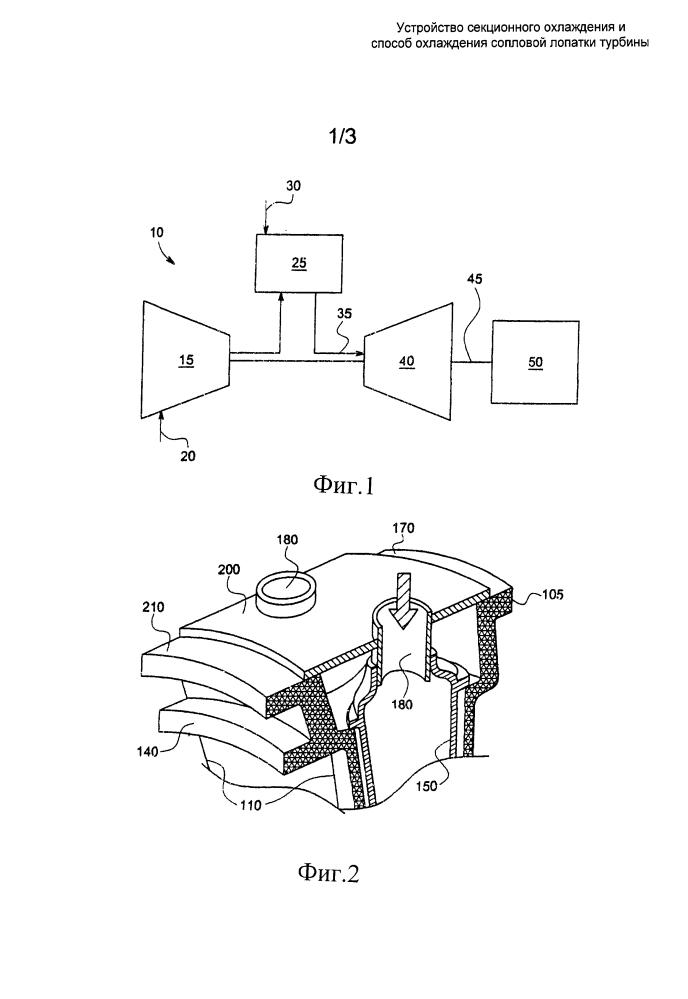 Устройство секционного охлаждения и способ охлаждения сопловой лопатки турбины