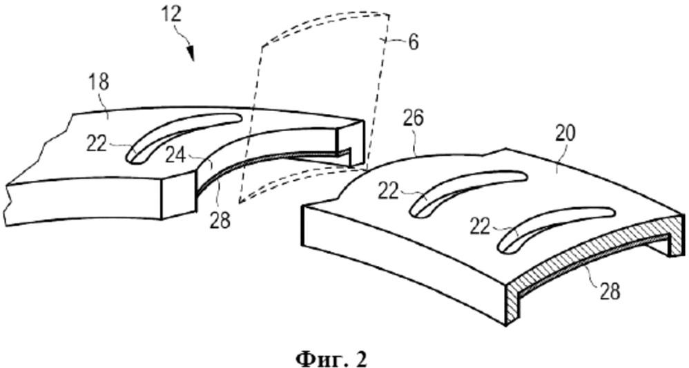 Композитный корпус для компрессора осевой турбомашины, полученный двухкомпонентным литьевым формованием