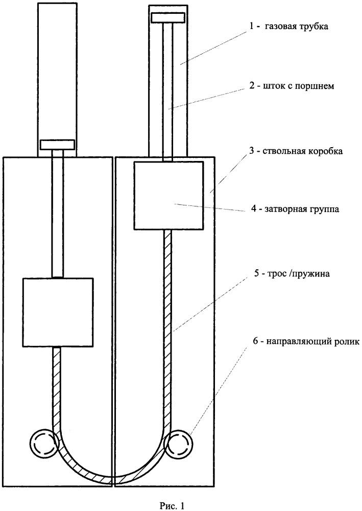 Двуствольный автомат калашникова