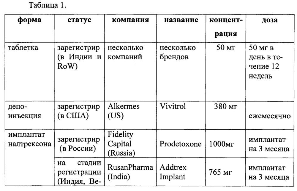Имплантируемые таблетки налтрексона