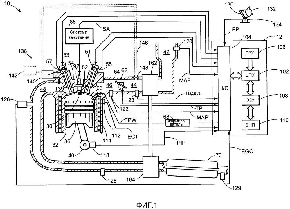 Способ для многоцилиндрового двигателя (варианты) и система для двигателя