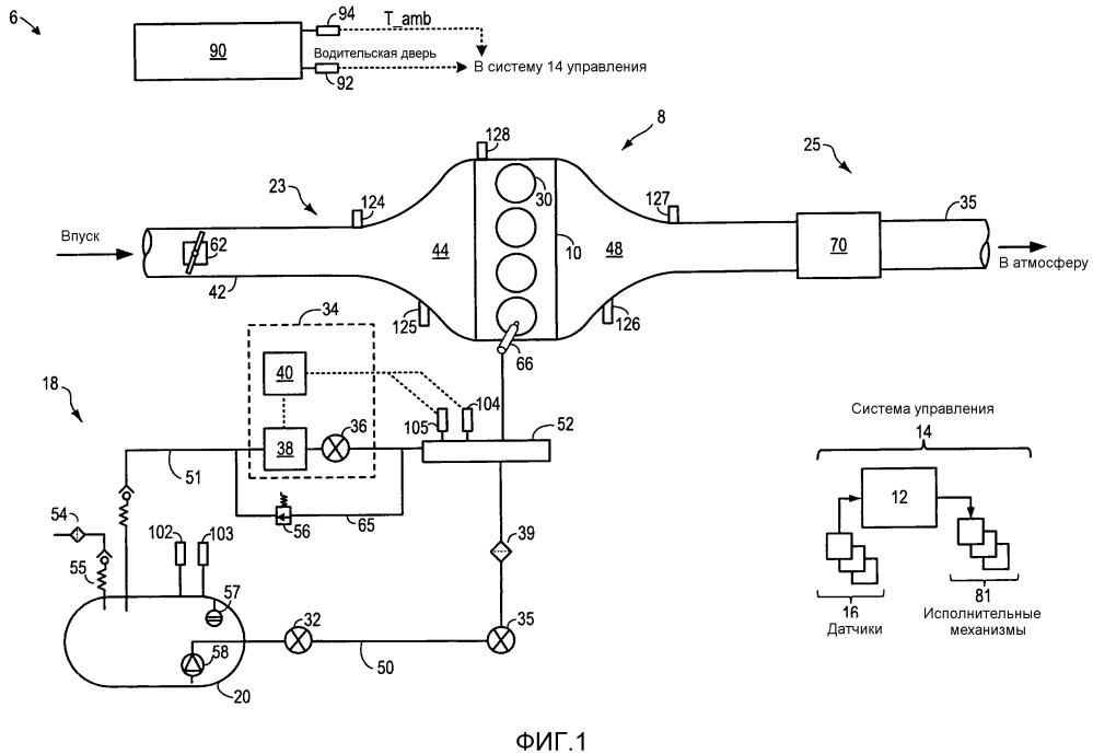Способ для двигателя (варианты) и способ работы топливной системы