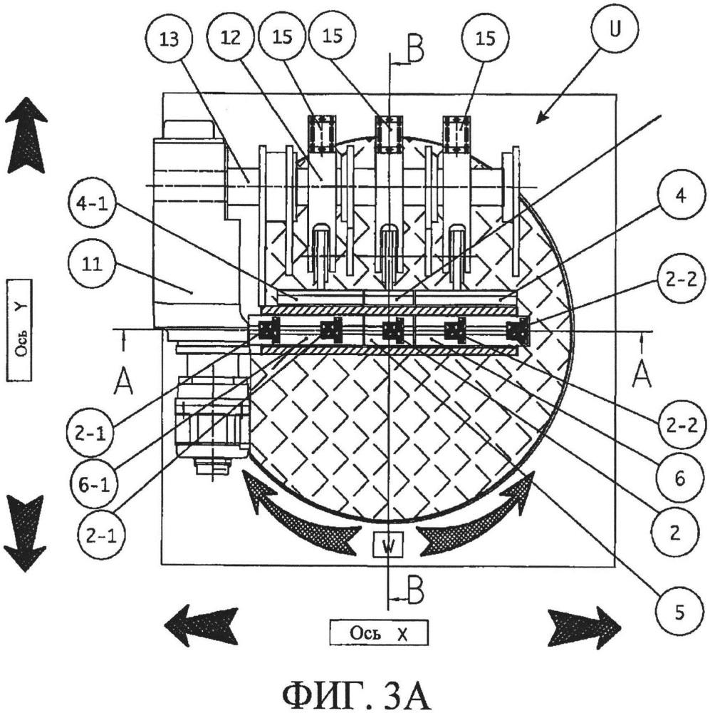 Автоматическая машина для гибки электросварных сеток