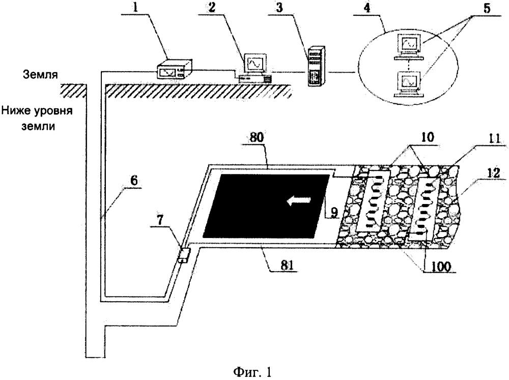 Выполненная на основе решетки волоконно-оптическая система текущего контроля и измерения температуры и соответствующий способ для выработанного пространства действующего забоя при добыче угля в угольной шахте