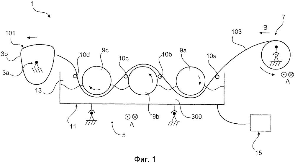 Устройство и способ для изготовления заготовок для роторных лопастей ветроэнергетических установок, а также роторная лопасть и ветроэнергетическая установка с такой роторной лопастью