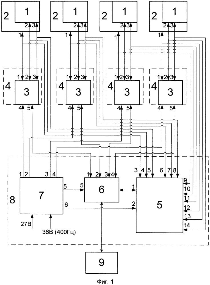 Способ проверки аппаратуры носителя с контролем линий связи и регистрацией информационного обмена