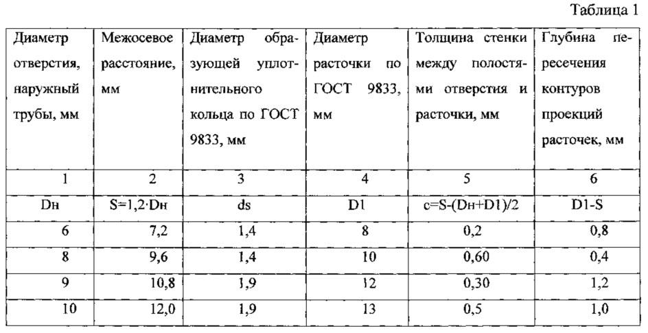 Толщина трубки теплообменника Паяный пластинчатый теплообменник SWEP B120T Соликамск
