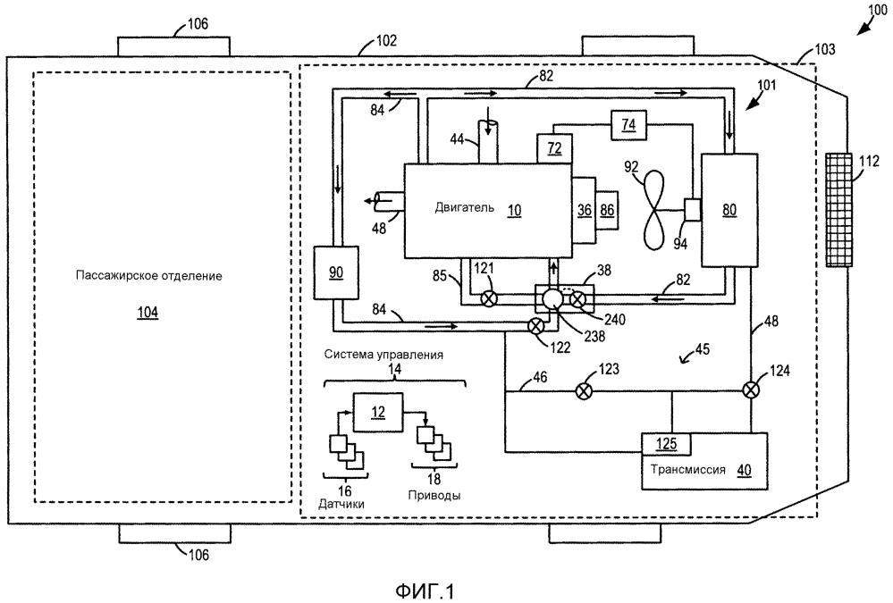 Способ диагностирования системы охлаждения двигателя (варианты) и система транспортного средства