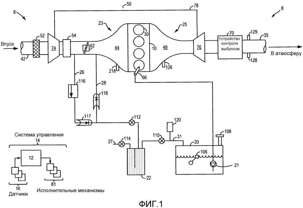 Способ для форсированного двигателя, способ для двигателя и система для двигателя