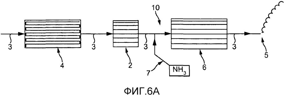Выхлопная система для двигателя ic, работающего на бедных смесях, содержащая компонент pgm и катализатор scr