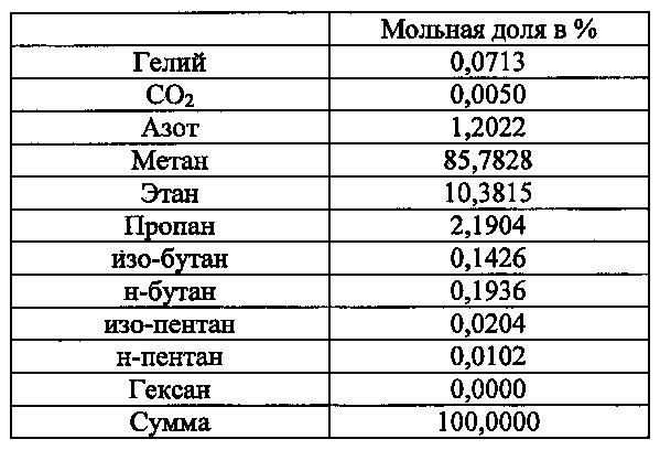 Способ получения обработанного природного газа, фракции, обогащённой c3+- углеводородами, и, необязательно, потока, обогащённого этаном, а также относящаяся к данному способу установка