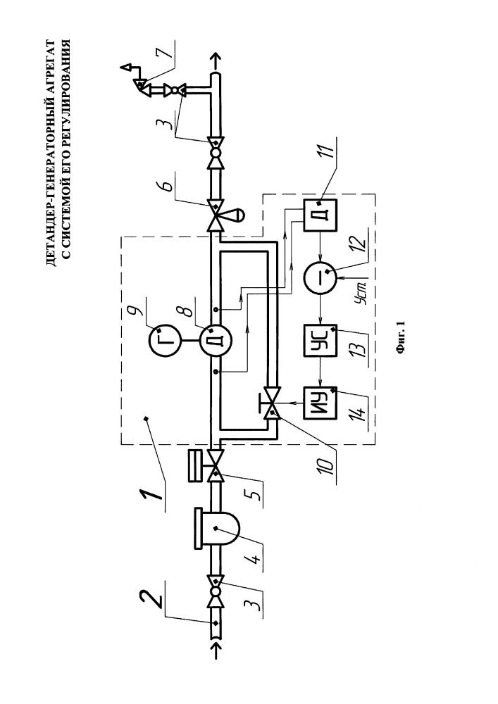 Детандер-генераторный агрегат с системой его регулирования
