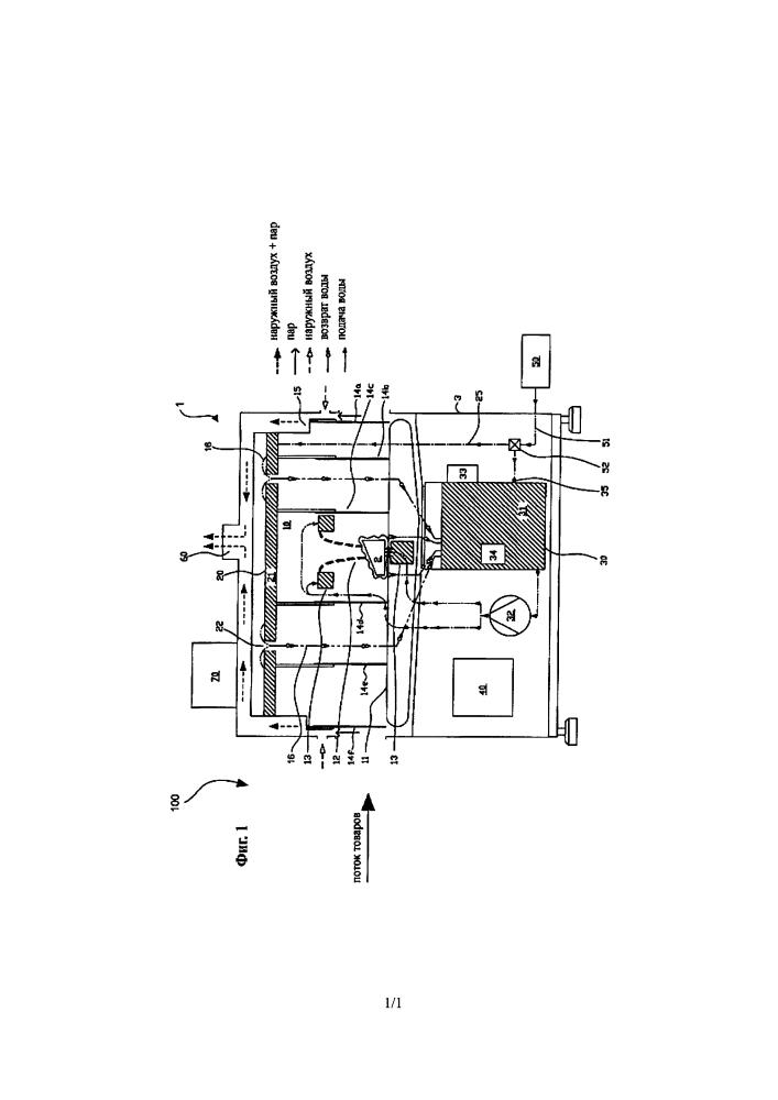 Устройство для термоусадки упаковки и способ термоусадки упаковки