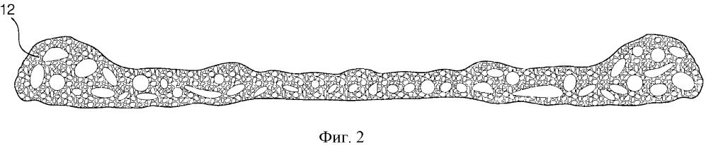 Продукты из теста, имеющие структуру с открытыми ячейками, и способы их изготовления