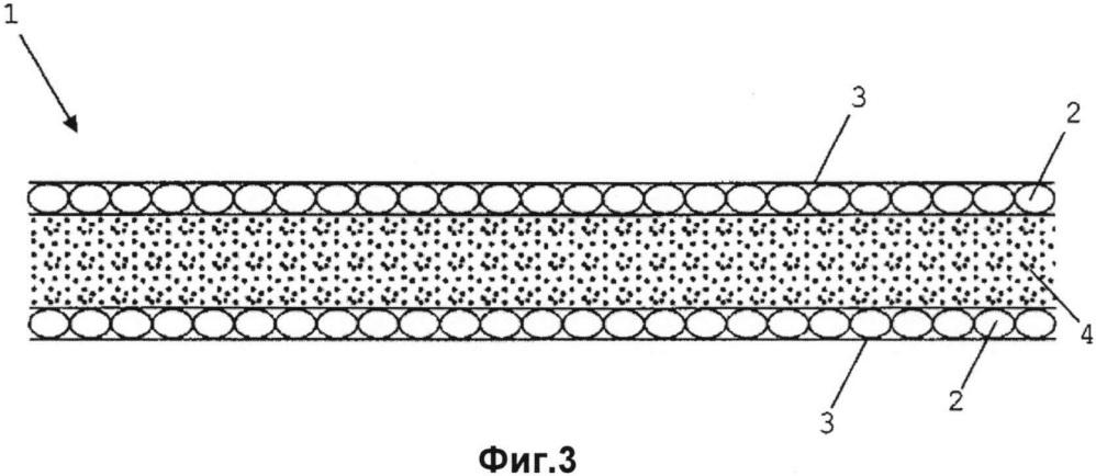 Многослойный изоляционный материал