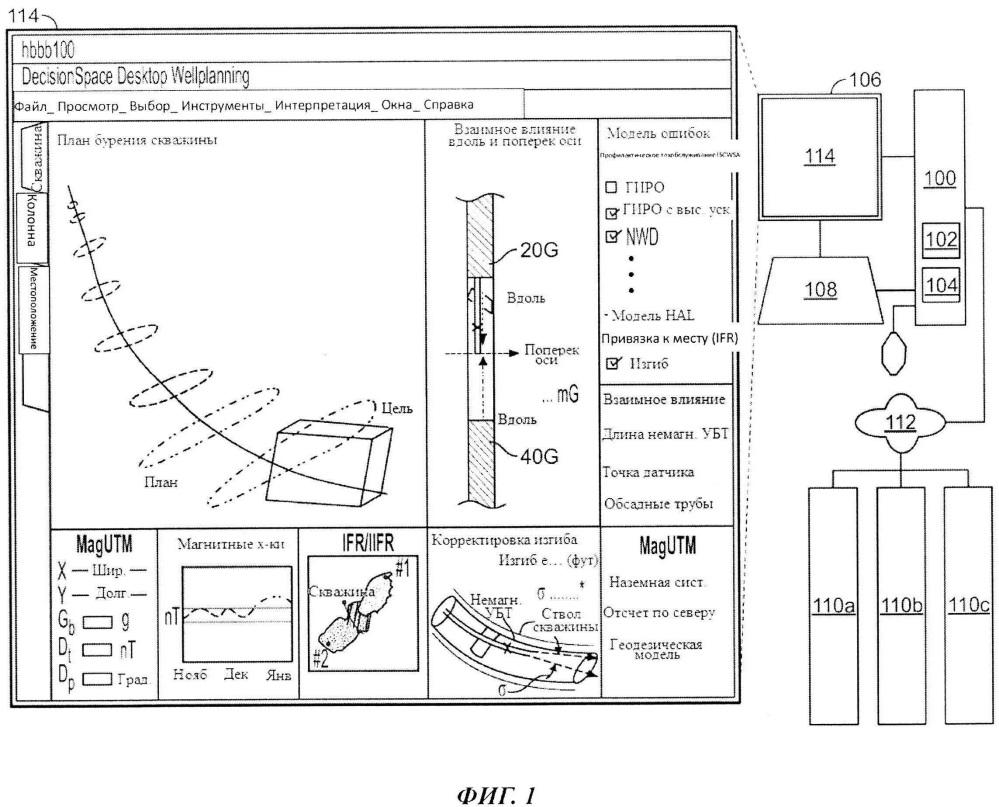 Комплексный прибор для управления геофизическими исследованиями скважины и планирования бурения