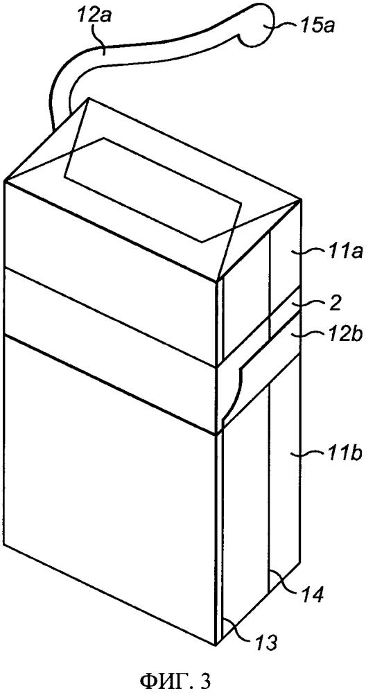 Упаковка с усиливающей отрывной лентой