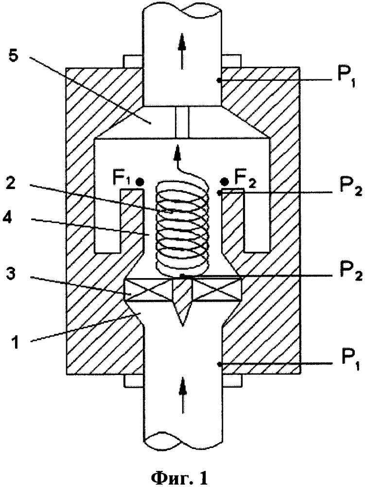 Способ одновременного определения расходов жидкой и газовой фаз потока газожидкостной смеси