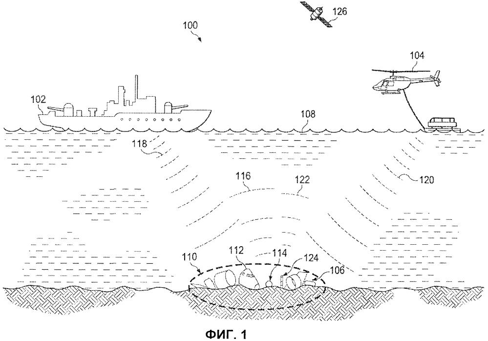 Локационная система воздушного судна для определения его положения в водных средах