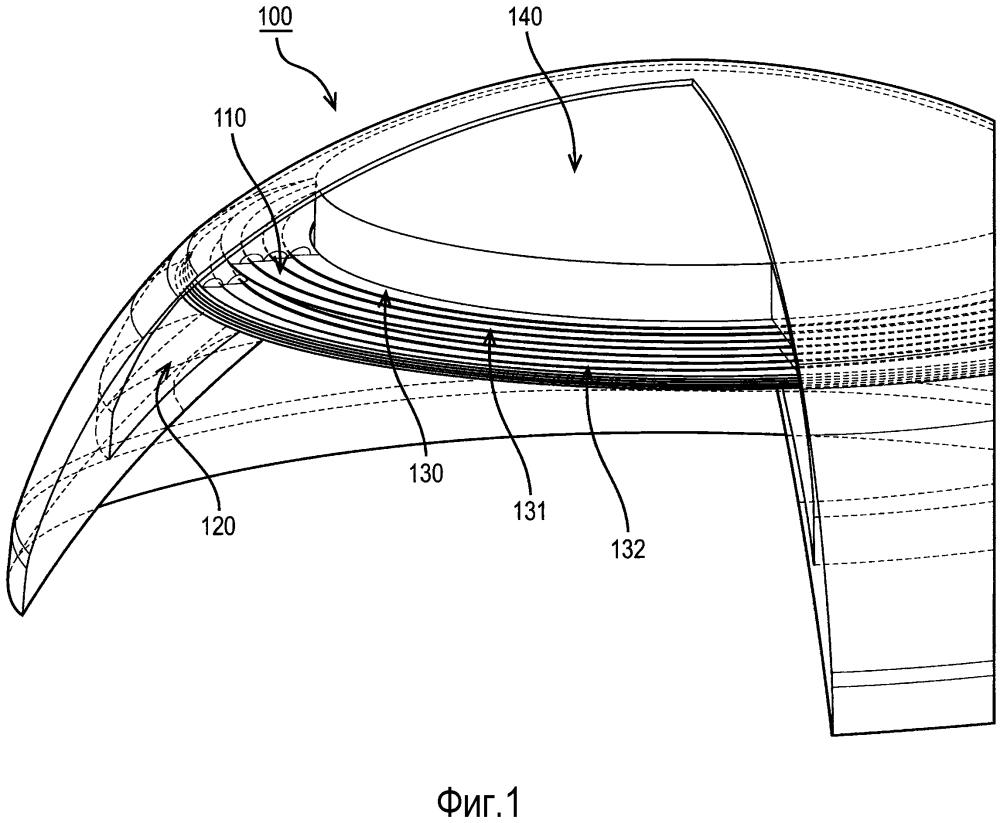 Полные кольца для функционализированной многослойной вставки в офтальмологической линзе