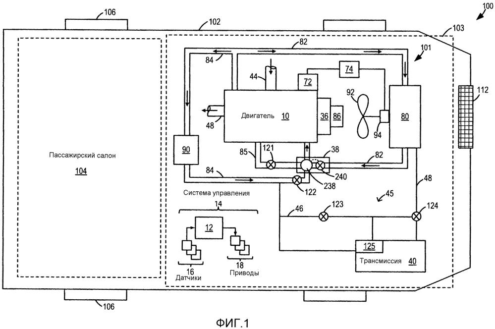 Способ для системы охлаждения двигателя (варианты) и система транспортного средства