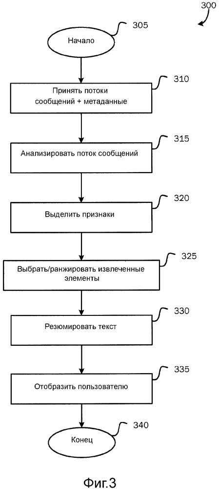 Резюмирование потоков сообщений