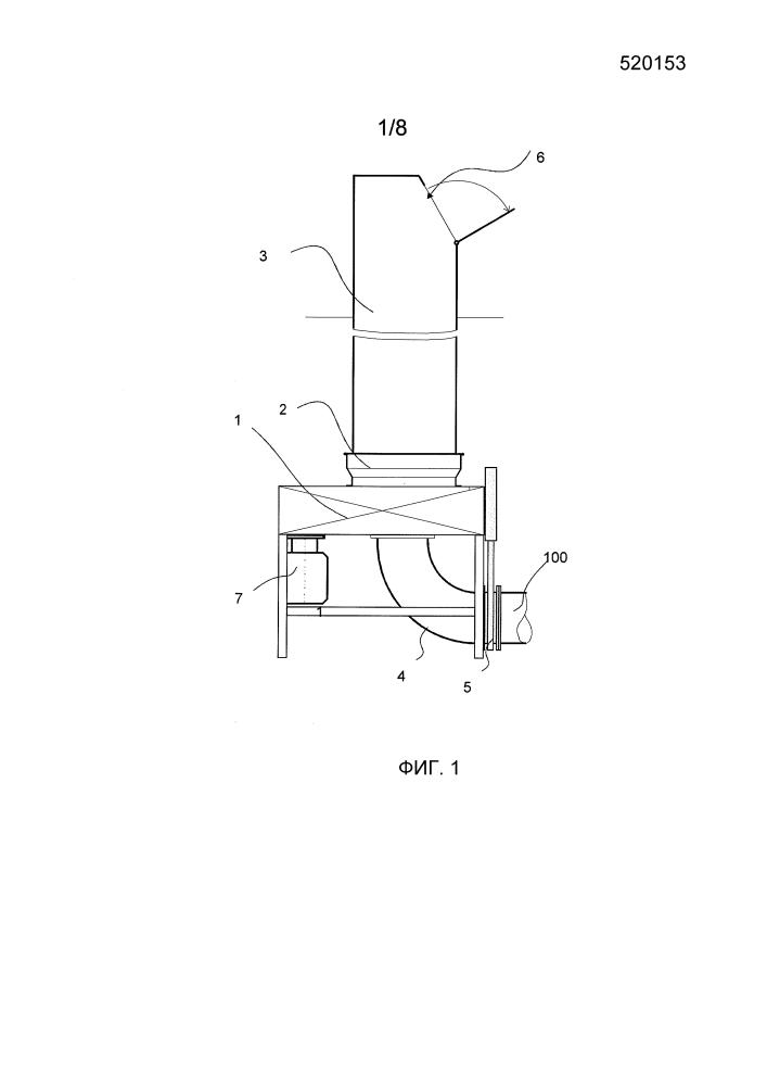 Способ и устройство для загрузки материала в ротационное формующее устройство