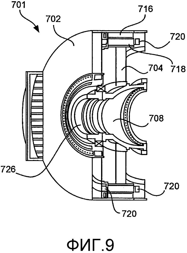 Синхронный генератор безредукторной ветроэнергетической установки