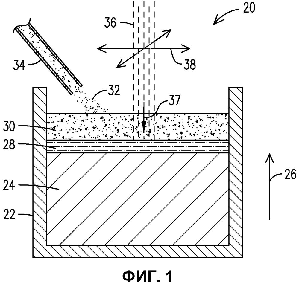 Обработка материалов через оптически прозрачный шлак