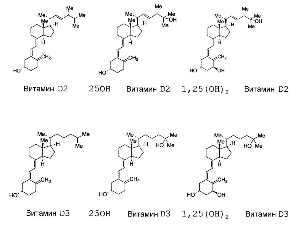 Способ определения и набор для определения витамина d
