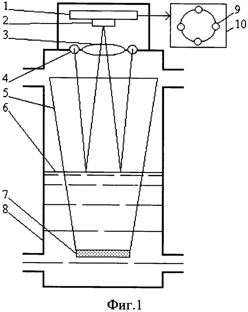 Видеоизмеритель уровня жидкости в сосудах гидростатического нивелира
