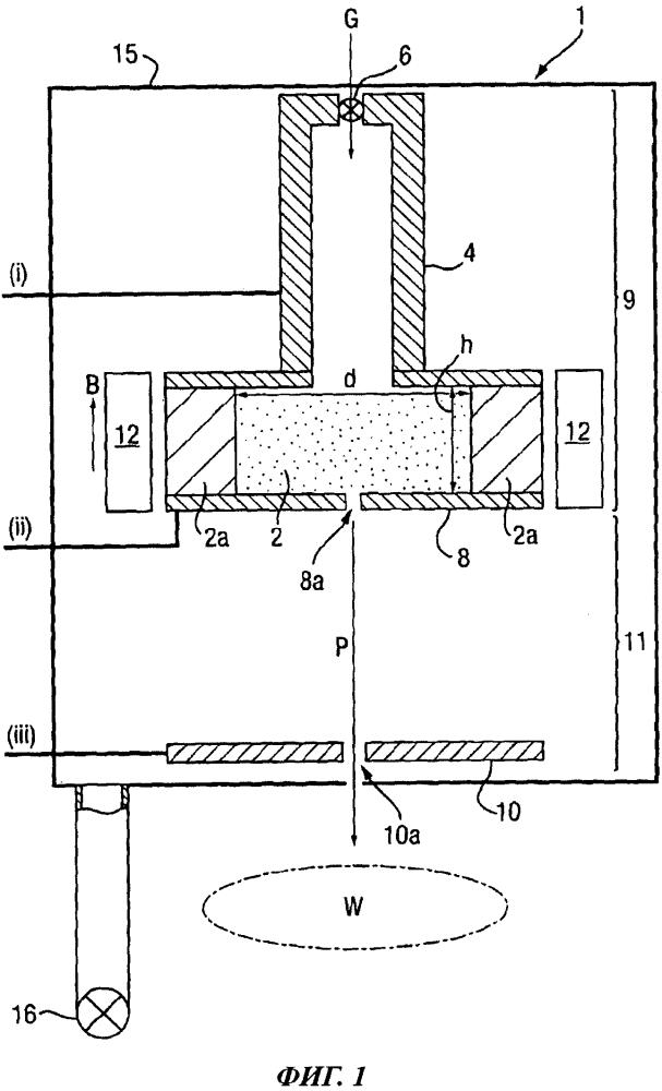 Плазменный источник и способ генерирования лучей заряженных частиц