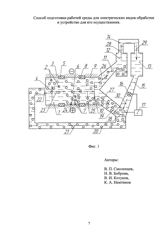 Способ подготовки прокачиваемой через зону обработки при электрохимической размерной обработке рабочей среды и устройство для его осуществления
