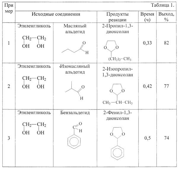 Способ получения циклических ацеталей