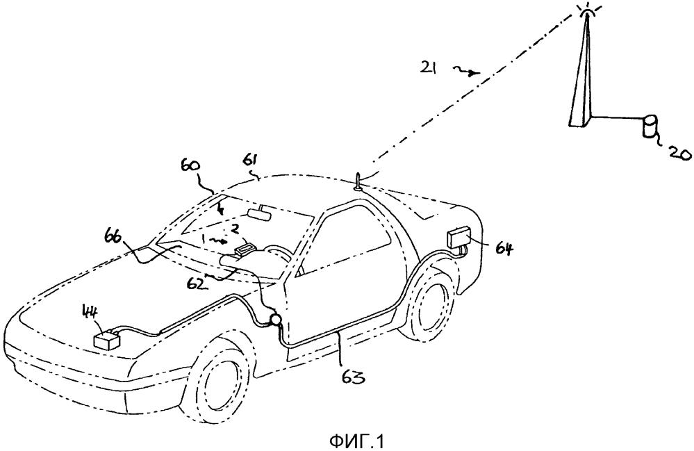 Телематическое бортовое устройство для транспортных средств