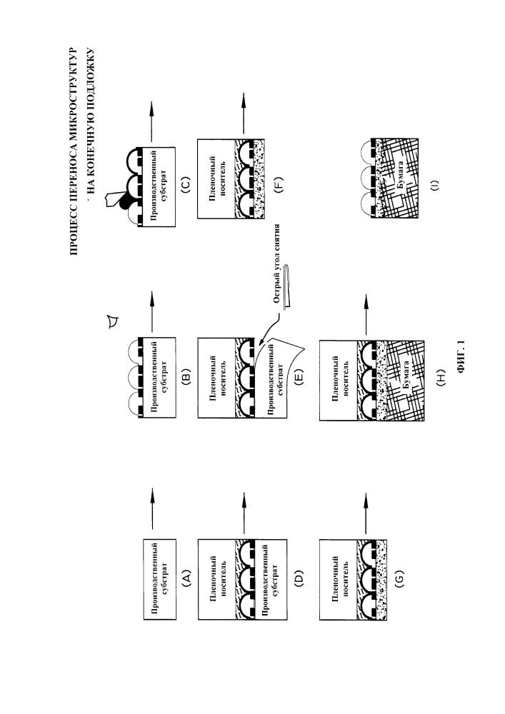 Процесс переноса микроструктур на конечную подложку