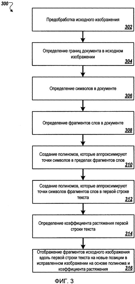 Устранение искривлений изображения документа