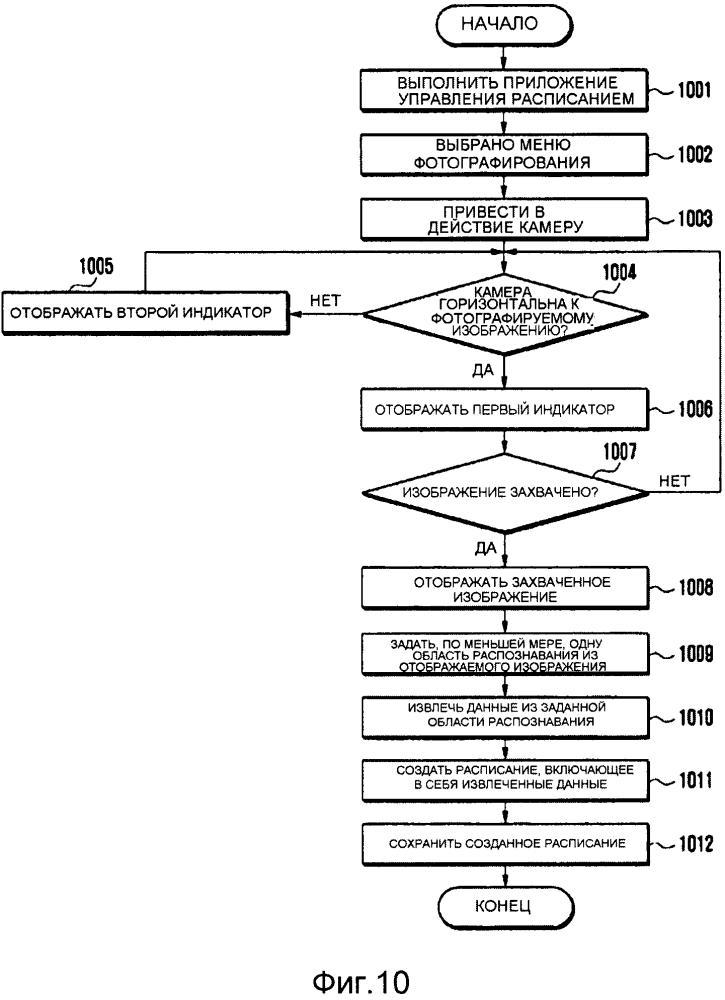 Способ и устройство управления расписанием с использованием оптического устройства чтения символов