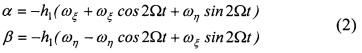 Устройство и способ измерения абсолютной угловой скорости