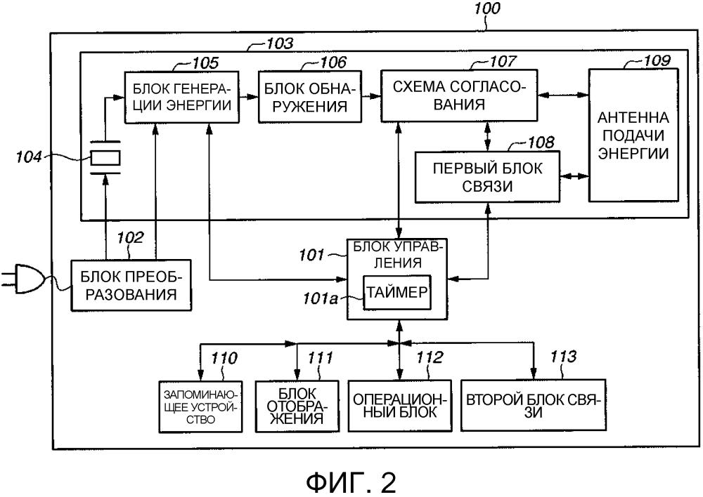 Аппаратура подачи энергии, электронное устройство, способ управления, программа и носитель записи