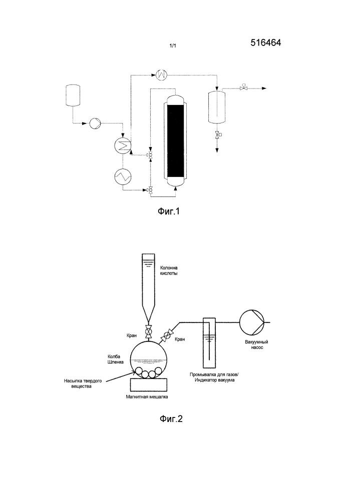 Способ получения этилена и других олефинов из водных растворов соответствующих спиртов