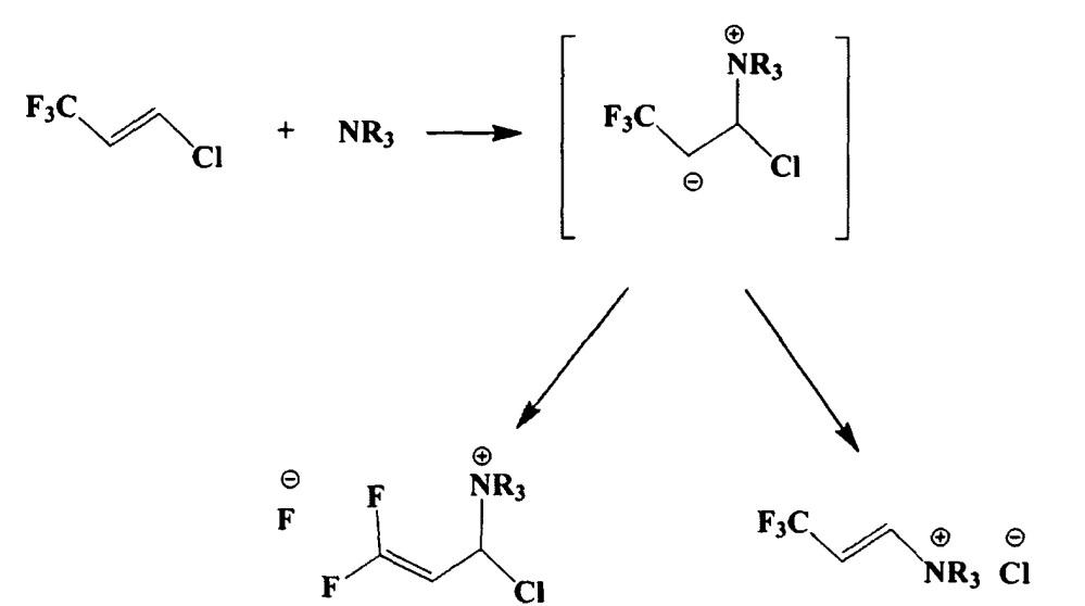 Премиксы полиуретановых пен, содержащие продувочные агенты на основе галогенированного олефина, и полученные из них пены