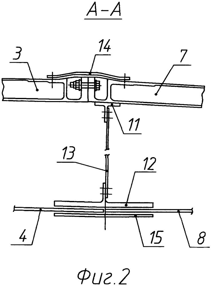 Стык консоли крыла с центропланом самолета