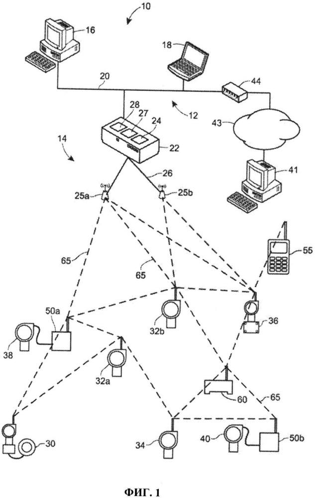 Отложенная публикация данных в системах управления процессами