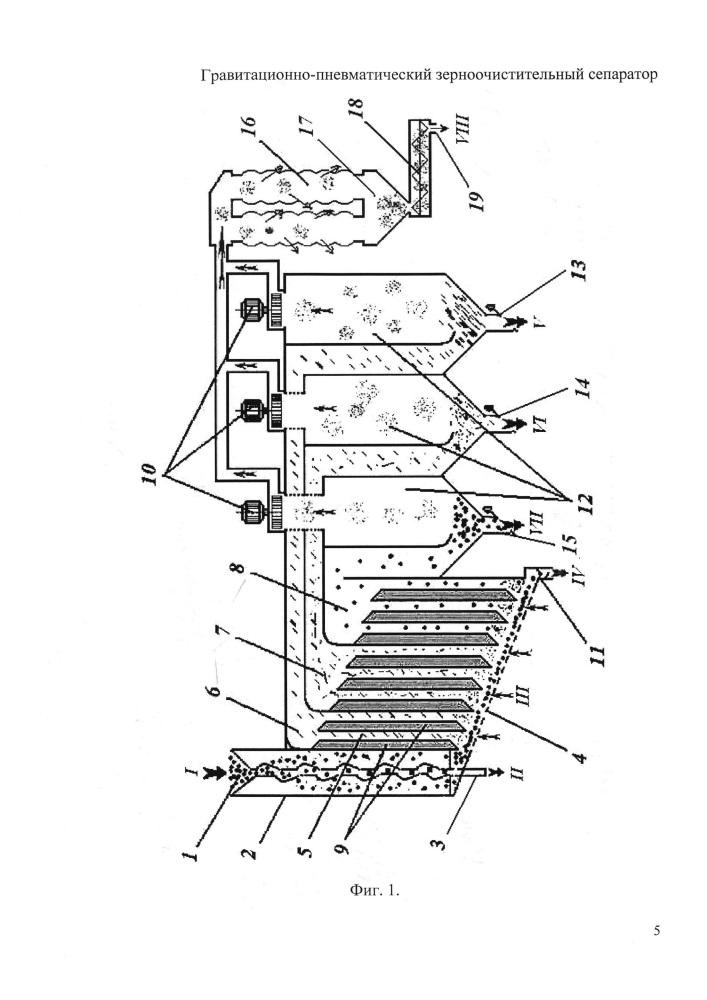Гравитационно-пневматический зерноочистительный аппарат