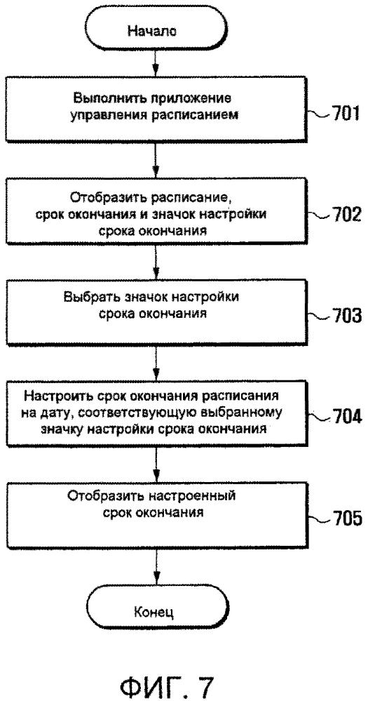Способ и устройство управления расписанием