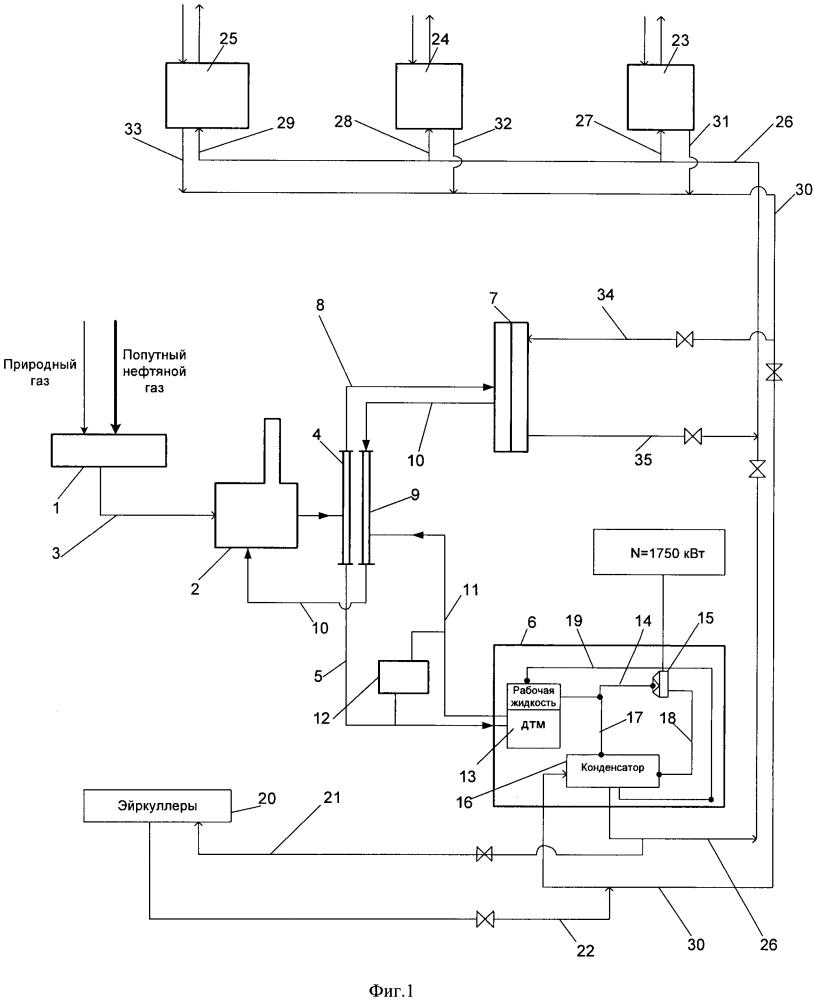 Способ использования установки на основе органического цикла ренкина для обеспечения тепловой энергией объектов установки промысловой подготовки нефти