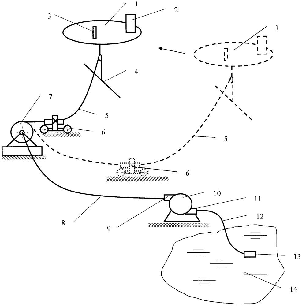 Система для полива сельскохозяйственных угодий и способ полива